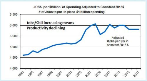 Jobs 2016-2017