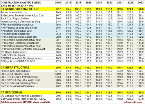 Index Table 2015 to 2023 q42019 update 1-14-20