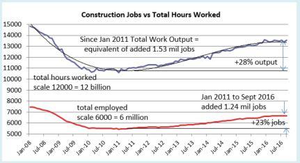 jobs-equiv-sept-2016