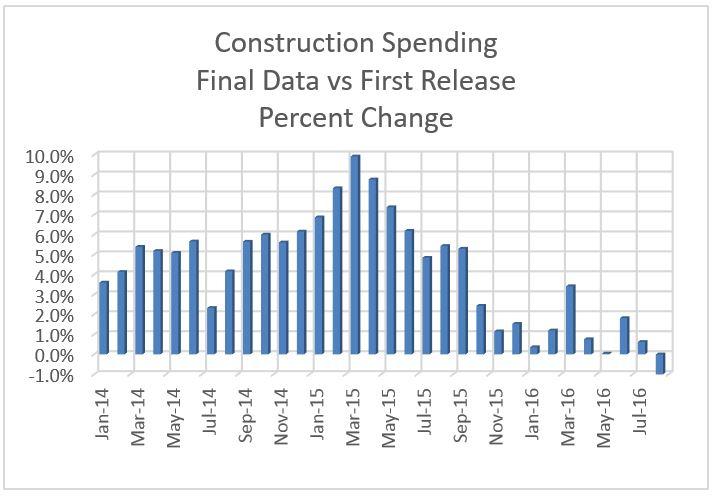 spending-final-vs-1st-print-11-10-16
