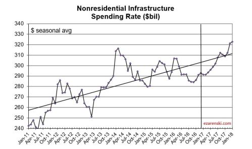 infrastructure-2011-2018-1-3117