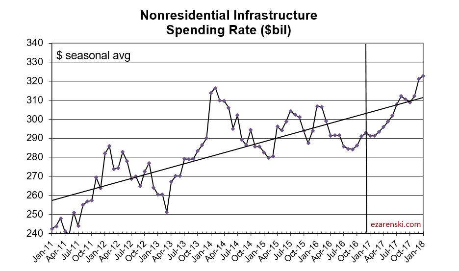 infrastructure-2011-2018-1-3117