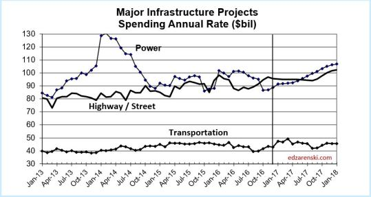 infrastructure-major-mrkts-2013-2018-2-1-17
