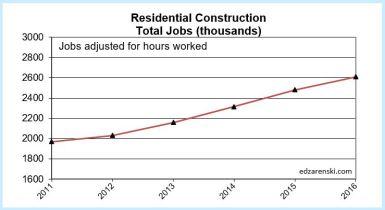 jobs-res-2011-2016-2-18-17