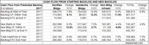 Backlog Cashflow 2017 ONLY 3-21-17