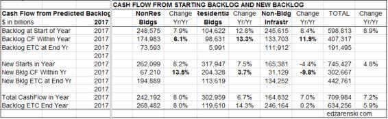 Backlog Cashflow 2017 ONLY 3-21-17