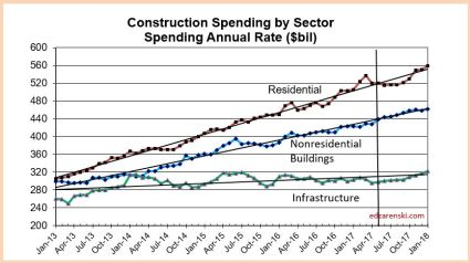 Spend Sector 2013-2017 7-5-17