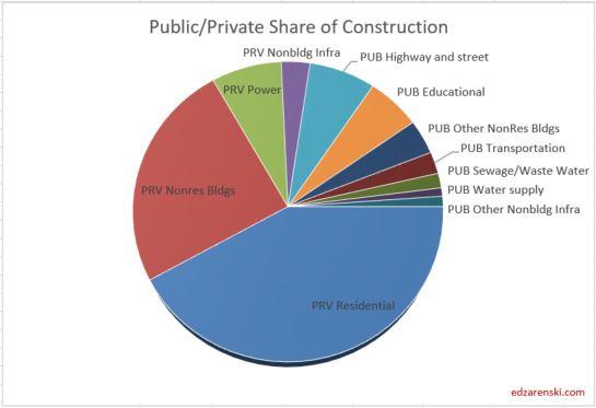 Spend Public Share 2-25-18