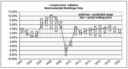 02 inflation bars