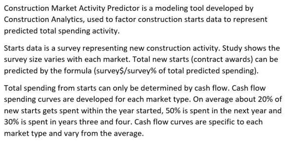 market activity predictor 1-24-19