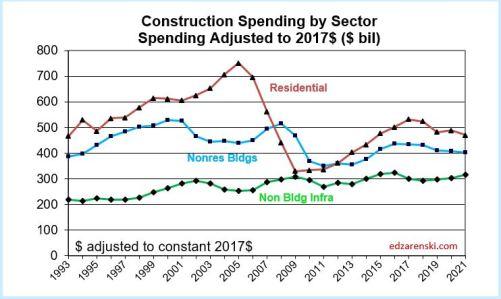 Spend Sector 2015-2021 1-4-20.JPG