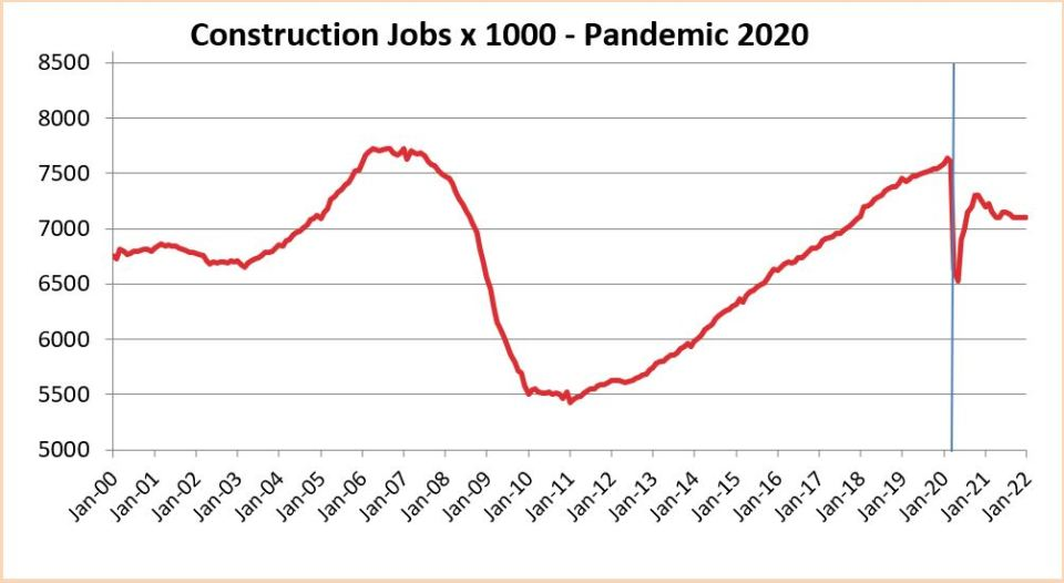 Jobs Pandemic 2020 thru 2021 5-8-20