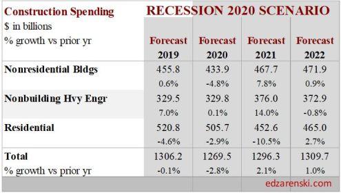 Spend Recession 2020 Summary 6-2-20